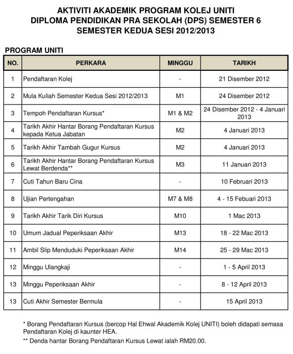 Aktiviti Pengajian Akademik Semester II Sesi 2012~2013 (Program Kolej UNITI)-page-001-crop
