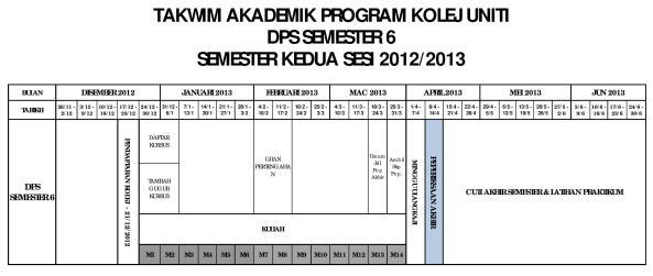Takwim Akademik Semester II Sesi 2012~2013 (Program DPS 6)-page-001-crop